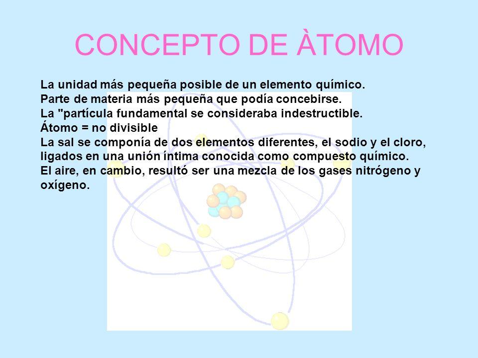 CONCEPTO DE ÀTOMO La unidad más pequeña posible de un elemento químico. Parte de materia más pequeña que podía concebirse. La