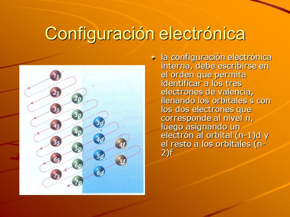 Configuración electrónica la configuración electrónica interna, debe escribirse en el orden que permita identificar a los tres electrones de valencia,