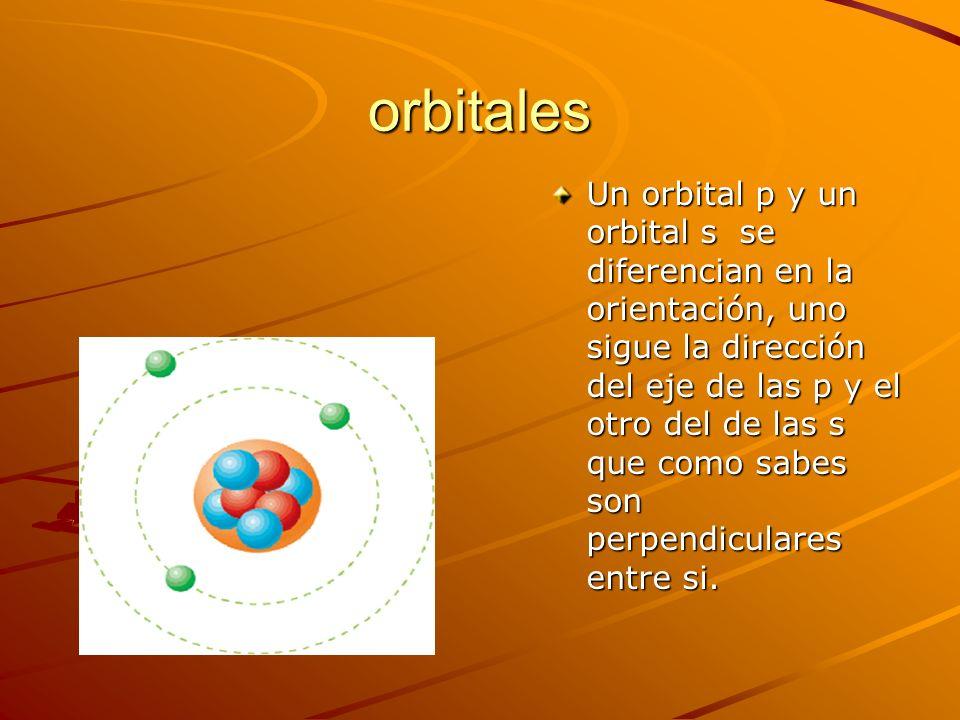 orbitales Un orbital p y un orbital s se diferencian en la orientación, uno sigue la dirección del eje de las p y el otro del de las s que como sabes