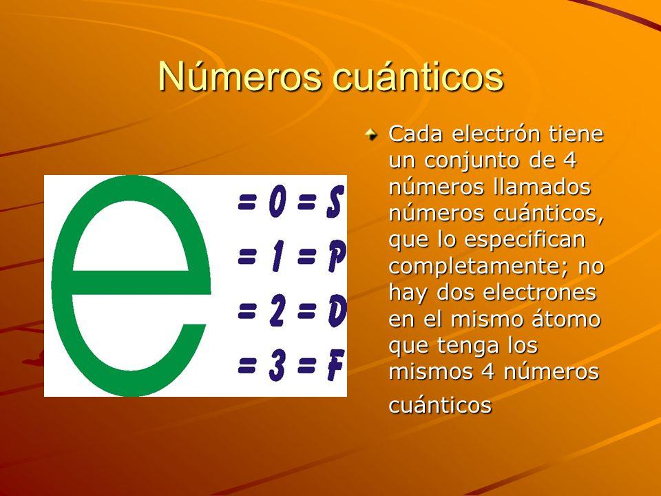 Números cuánticos Cada electrón tiene un conjunto de 4 números llamados números cuánticos, que lo especifican completamente; no hay dos electrones en