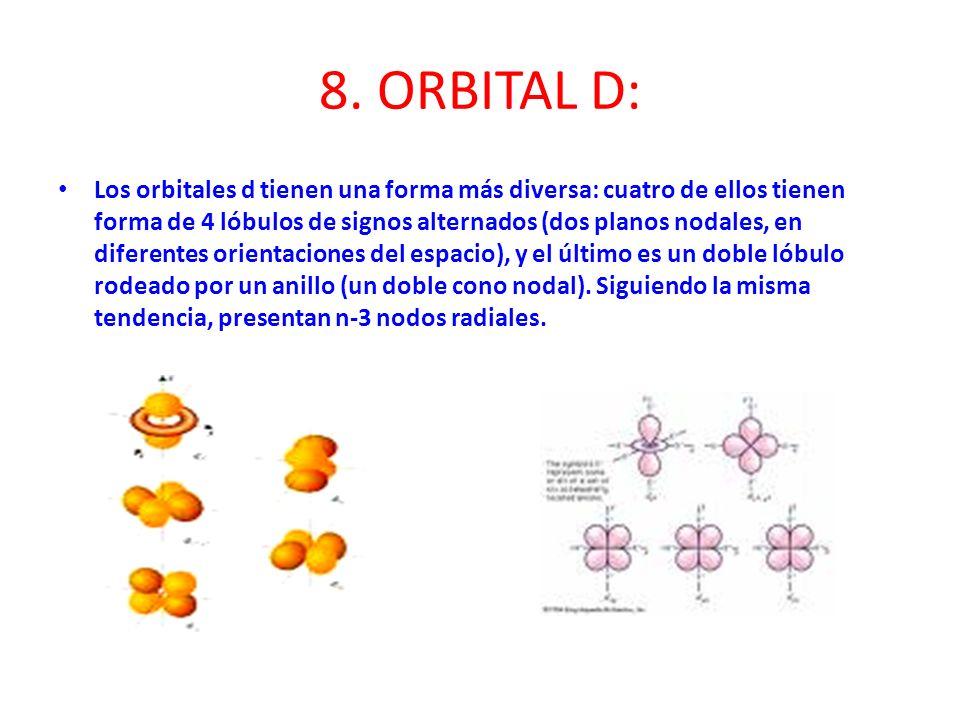 8. ORBITAL D: Los orbitales d tienen una forma más diversa: cuatro de ellos tienen forma de 4 lóbulos de signos alternados (dos planos nodales, en dif