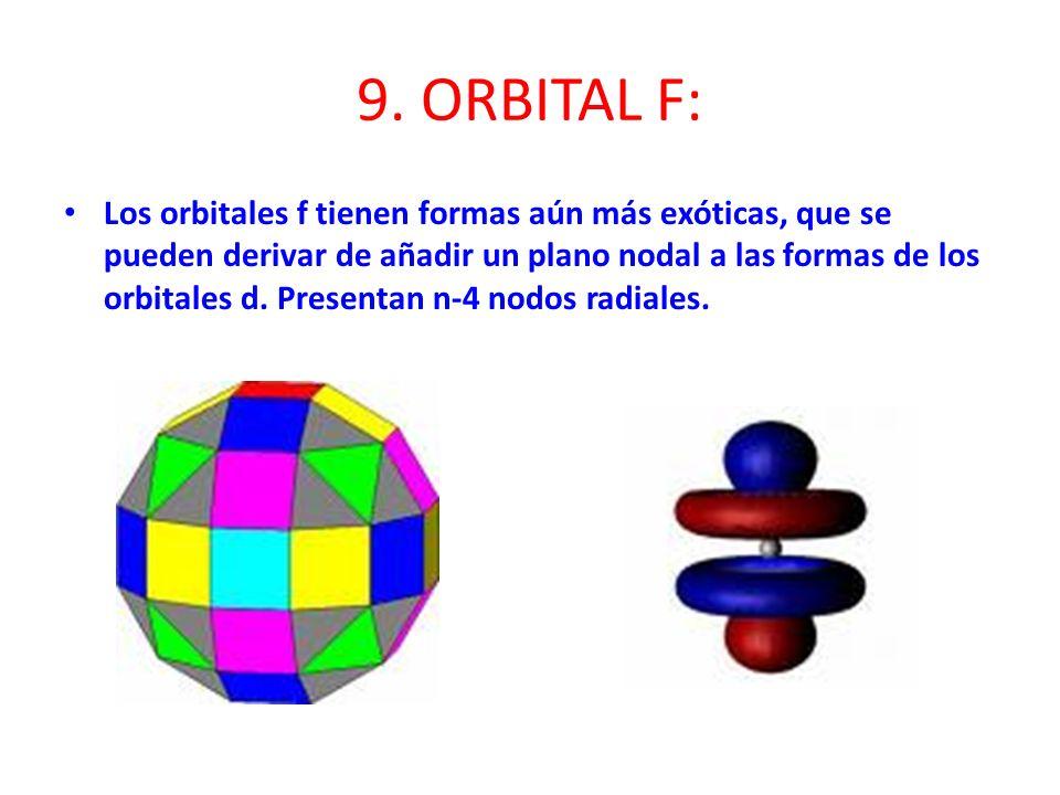 9. ORBITAL F: Los orbitales f tienen formas aún más exóticas, que se pueden derivar de añadir un plano nodal a las formas de los orbitales d. Presenta