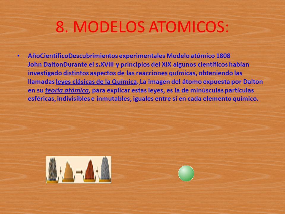 8. MODELOS ATOMICOS: AñoCientíficoDescubrimientos experimentales Modelo atómico 1808 John DaltonDurante el s.XVIII y principios del XIX algunos cientí