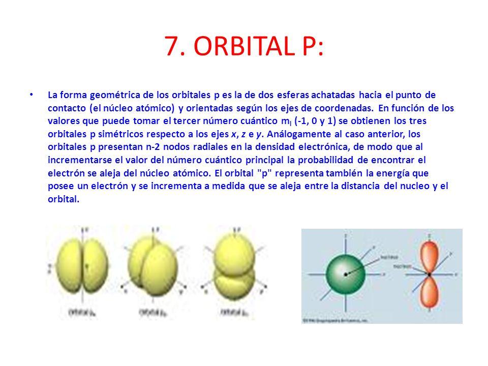7. ORBITAL P: La forma geométrica de los orbitales p es la de dos esferas achatadas hacia el punto de contacto (el núcleo atómico) y orientadas según
