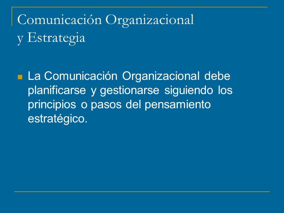 Comunicación Organizacional y Estrategia La Comunicación Organizacional debe planificarse y gestionarse siguiendo los principios o pasos del pensamiento estratégico.