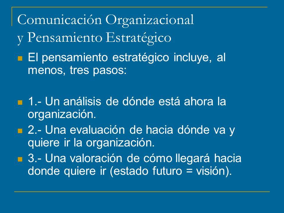 Comunicación Organizacional y Pensamiento Estratégico El pensamiento estratégico incluye, al menos, tres pasos: 1.- Un análisis de dónde está ahora la organización.