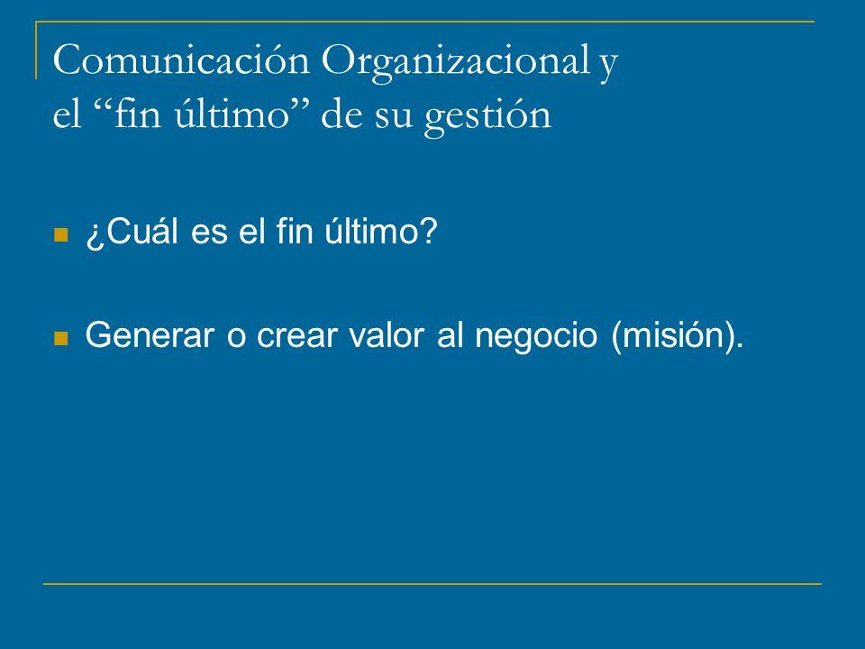 Comunicación Organizacional y el fin último de su gestión ¿Cuál es el fin último.