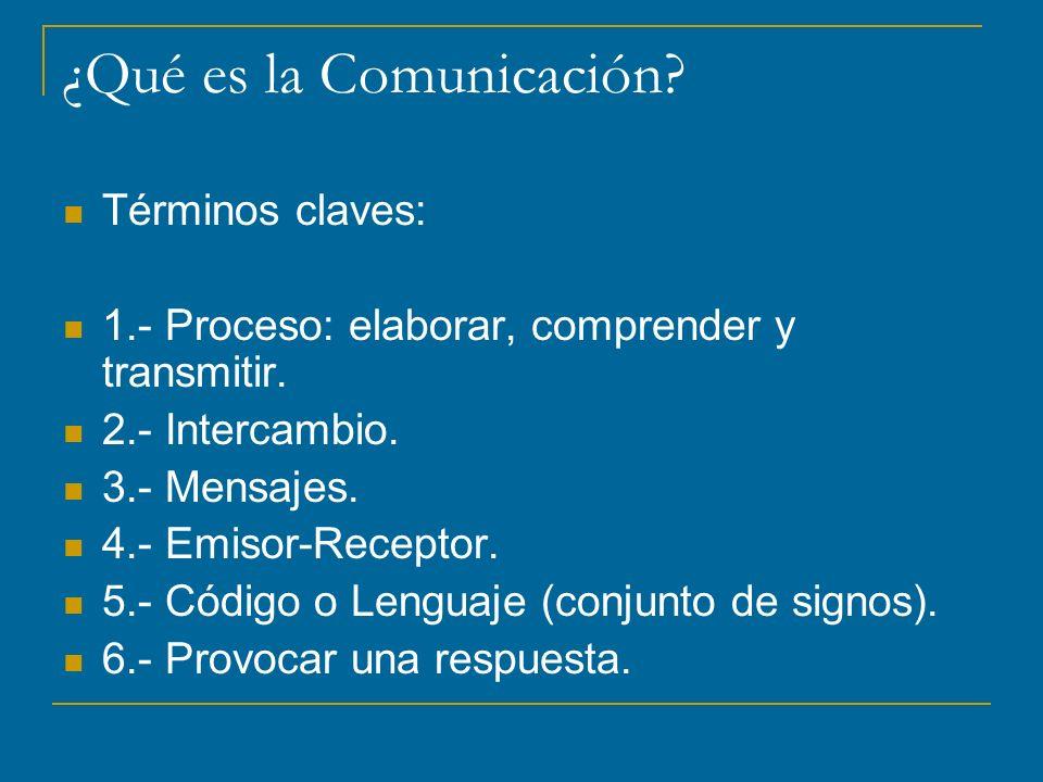 Las Redes de la Comunicación Interna Red Informal: Vía o canal espontáneo, cambiante y sin control regular por el cual fluyen los mensajes al interior de la organización.
