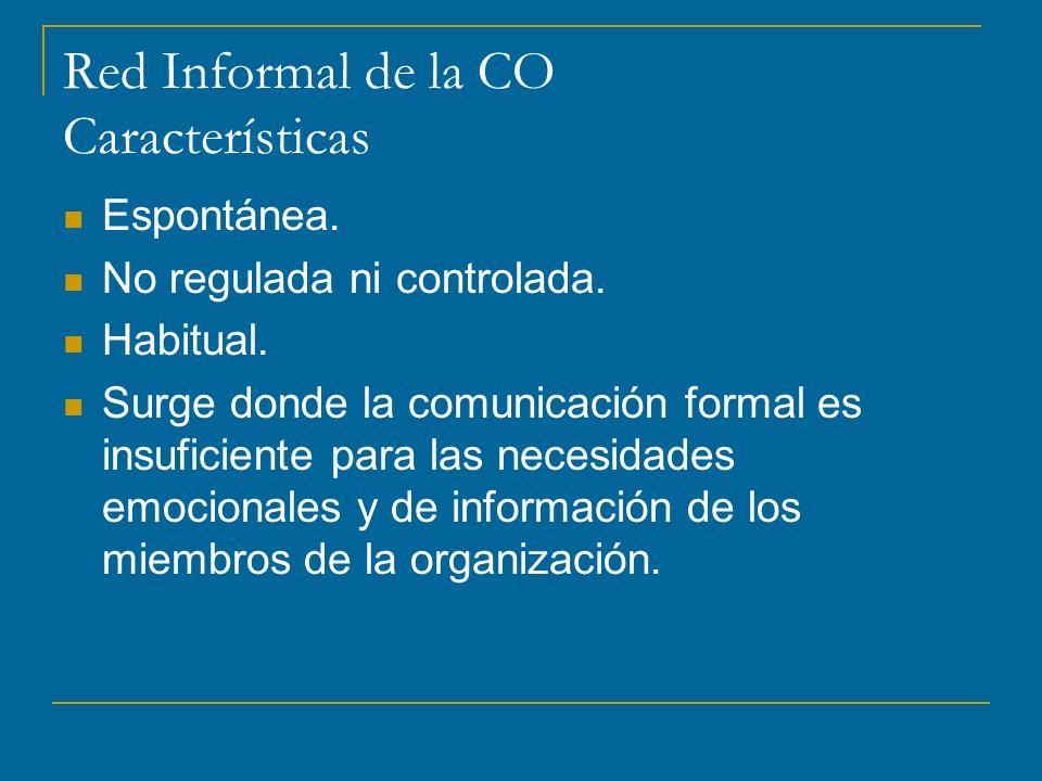 Red Informal de la CO Características Espontánea.No regulada ni controlada.