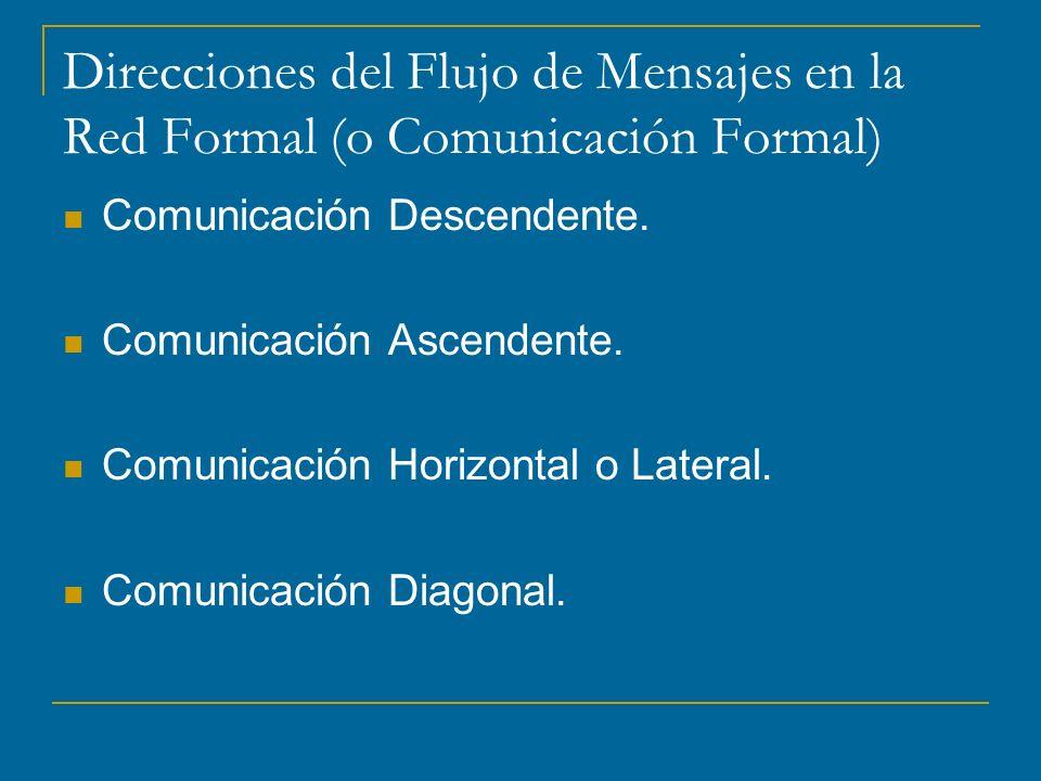 Direcciones del Flujo de Mensajes en la Red Formal (o Comunicación Formal) Comunicación Descendente.