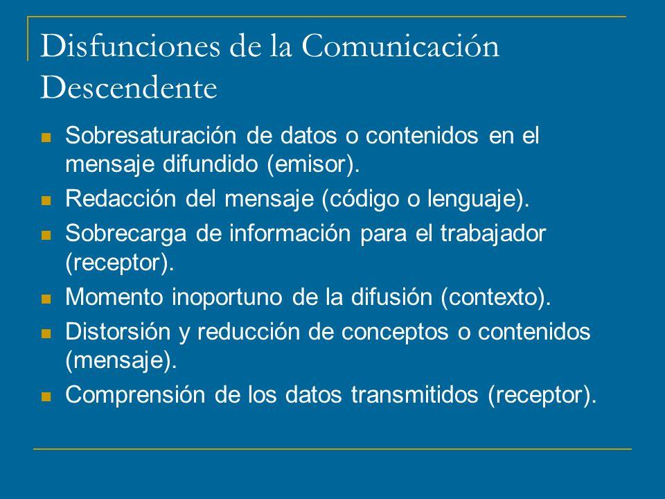 Disfunciones de la Comunicación Descendente Sobresaturación de datos o contenidos en el mensaje difundido (emisor).