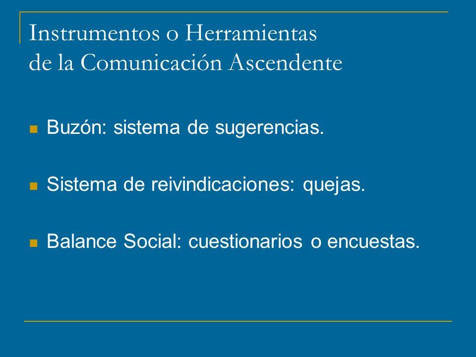 Instrumentos o Herramientas de la Comunicación Ascendente Buzón: sistema de sugerencias.