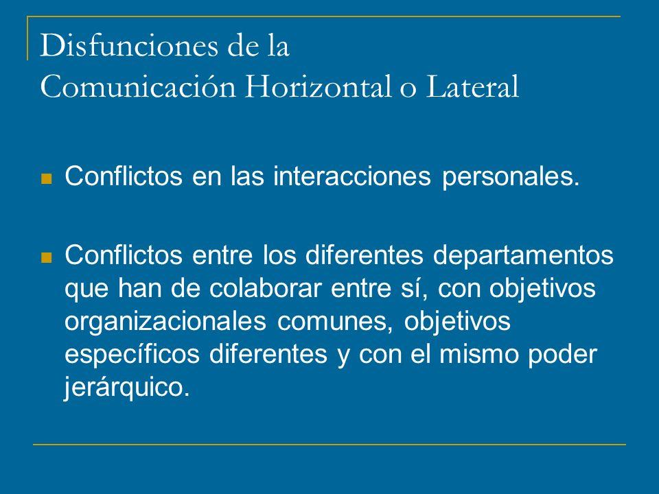Disfunciones de la Comunicación Horizontal o Lateral Conflictos en las interacciones personales.