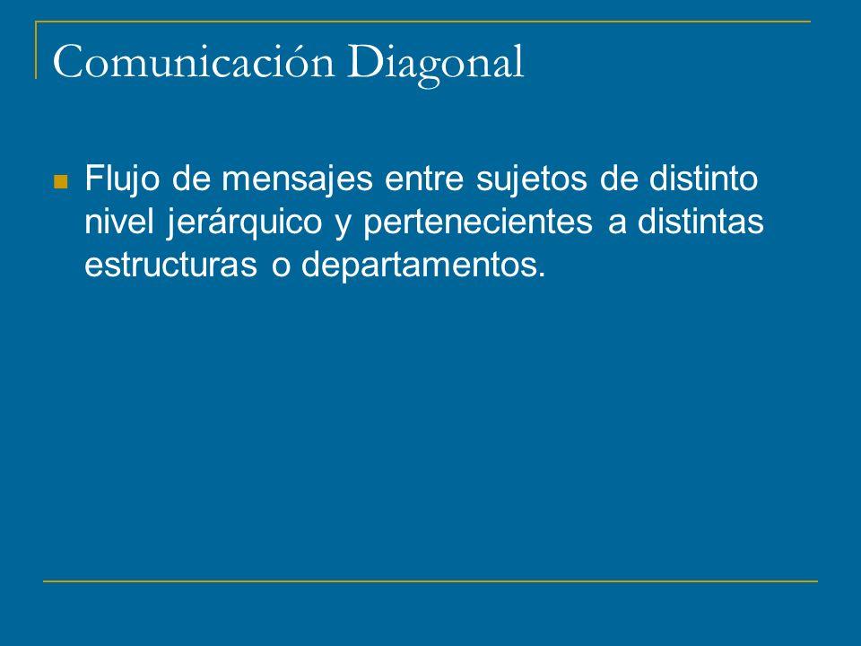 Comunicación Diagonal Flujo de mensajes entre sujetos de distinto nivel jerárquico y pertenecientes a distintas estructuras o departamentos.
