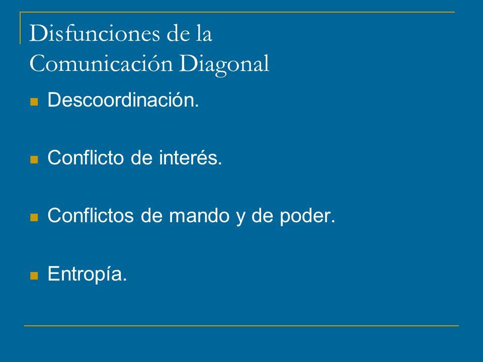 Disfunciones de la Comunicación Diagonal Descoordinación.
