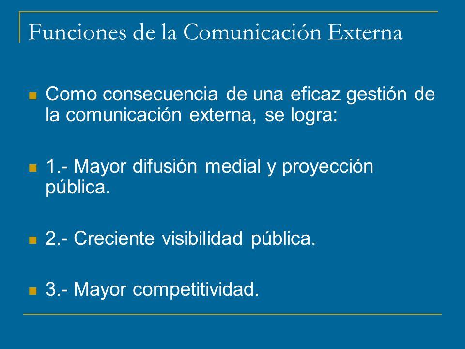 Funciones de la Comunicación Externa Como consecuencia de una eficaz gestión de la comunicación externa, se logra: 1.- Mayor difusión medial y proyección pública.
