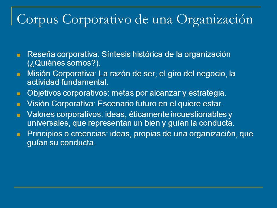 Comunicación Organizacional y Generación de Valor Las organizaciones quieren sobrevivir en un mundo cambiante, competitivo, globalizado y tecnologizado.