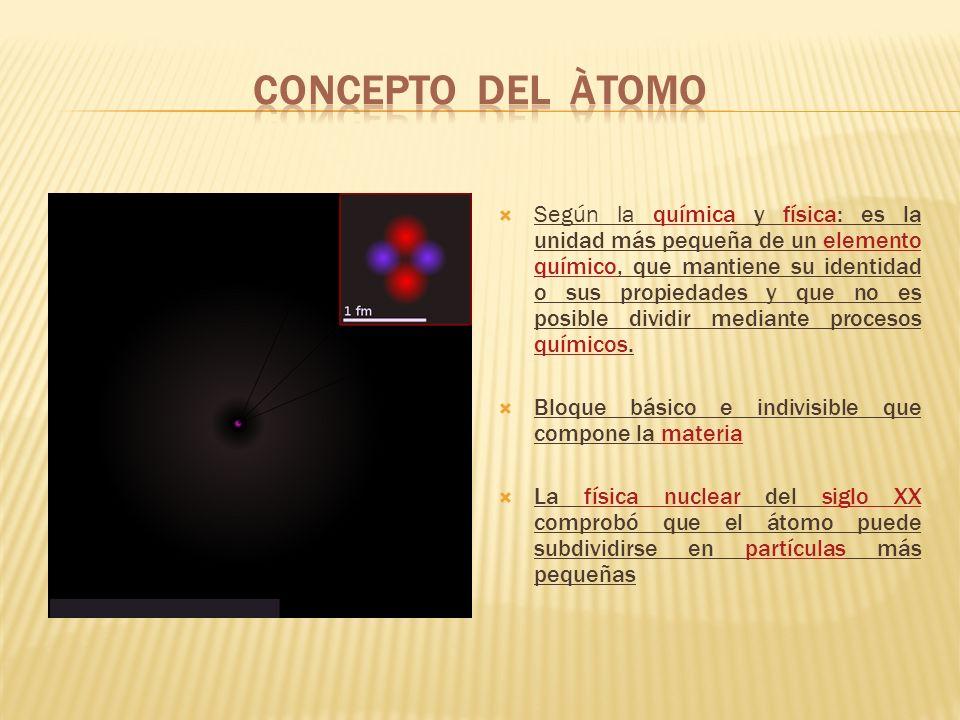 Trabajo de Química Tema: El Átomo Profesor :Benjamín Dussán Díaz Presentado por: María Juanita Naranjo Fecha:25-03-2009 Grado:1001 J.M
