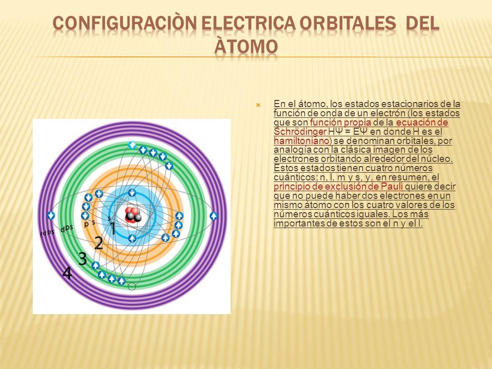 SUB-PARTICULAS DEL ÀTOMO (ISÒBARO) El número atómico es la característica