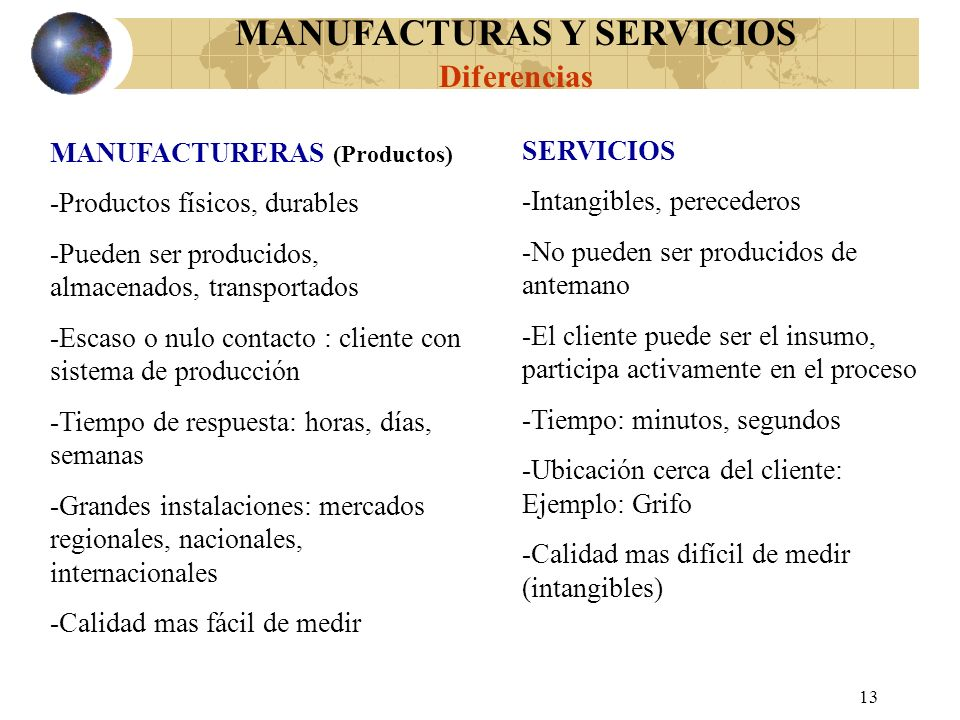 12 Bienes Físicos (productos) Servicios Operaciones de Bienes y de Servicios Es un producto tangible Es un producto intangible El valor depende de las