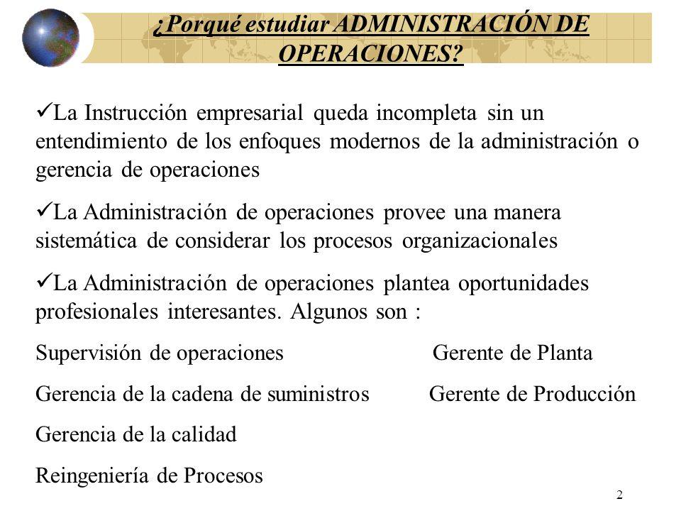 1 Porqué estudiar Administración de Operaciones ? Exigencias para la empresa Ventaja Competitiva: Modelo General de Competitividad Sistema Productivo