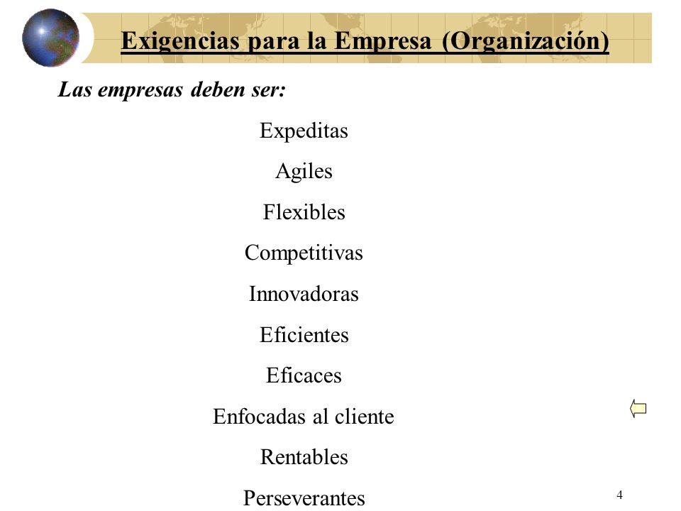 3 Los conceptos y las herramientas de la Administración de operaciones se utilizan extensamente en la administración de otras funciones de la empresa