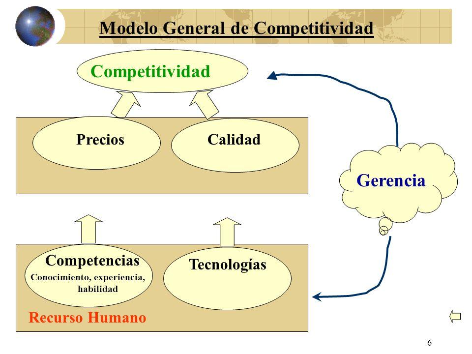 5 Ventaja Competitiva - Es el área en el que la empresa sobresale y atrae a sus clientes, quedando fuera del alcance de sus competidores; podría trata