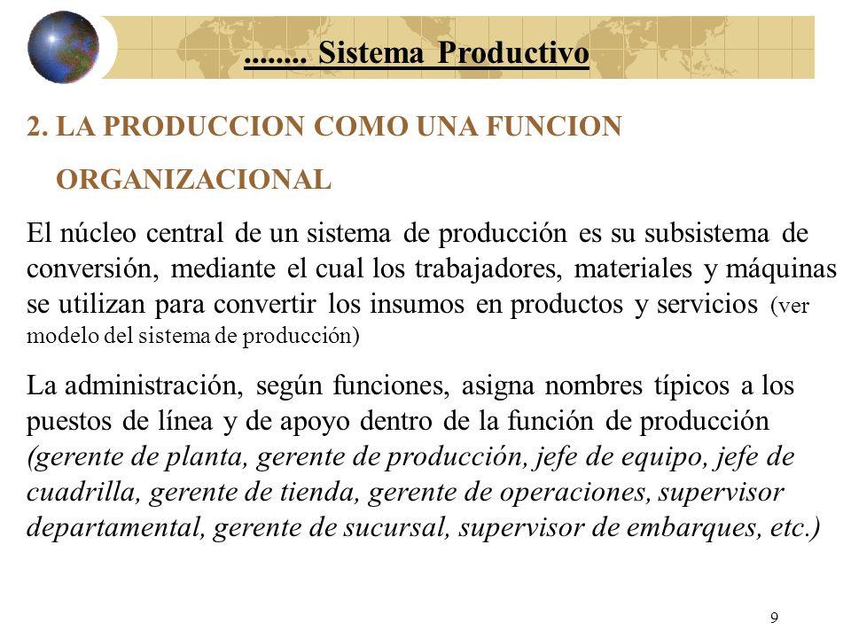 8........ Sistema Productivo El estudio de la administración de la producción y de las operaciones, presenta 03 procedimientos: 1)La toma de decisione
