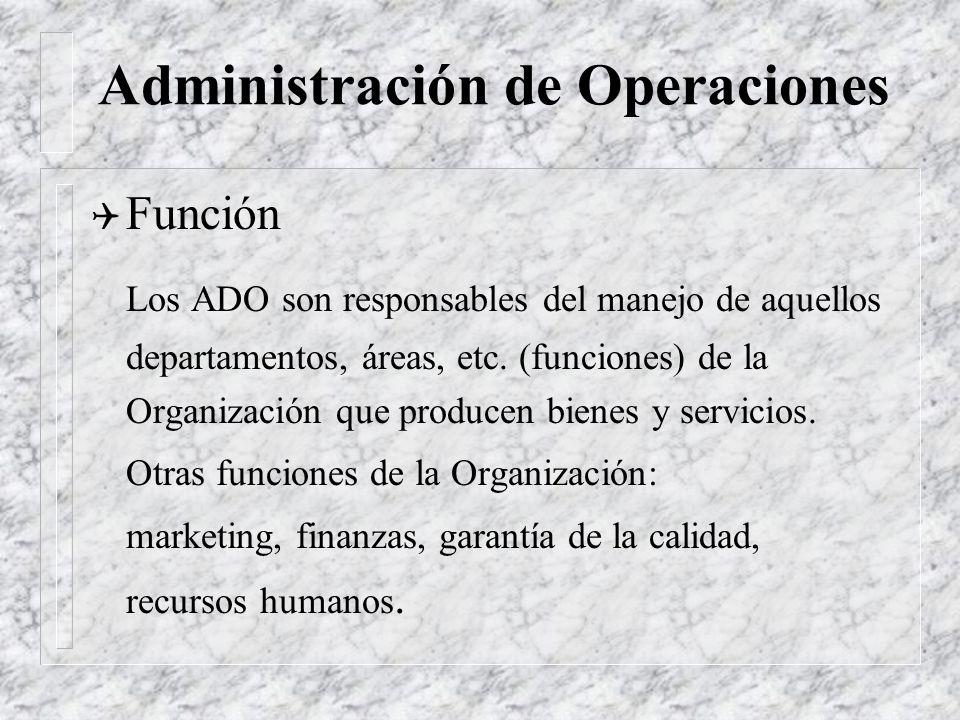 Administración de Operaciones Q Función Q Sistemas Q Decisiones