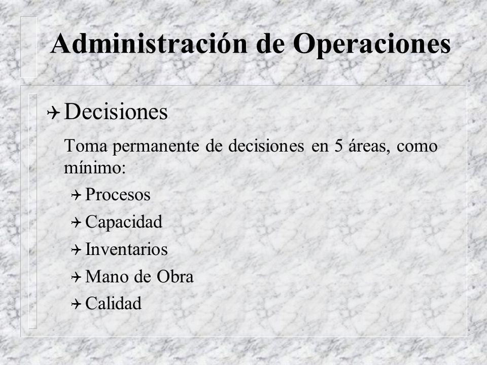 Administración de Operaciones Q Sistemas Información para el diseño y administración de los procesos productivos en todas las áreas funcionales de Ope