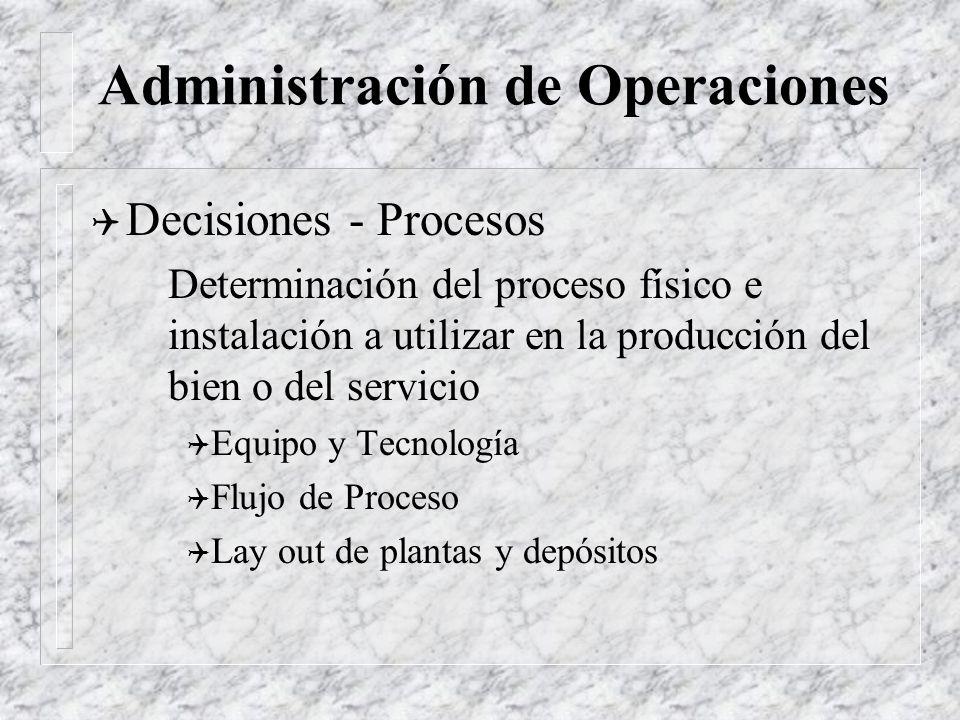 Administración de Operaciones Q Decisiones Toma permanente de decisiones en 5 áreas, como mínimo: Q Procesos Q Capacidad Q Inventarios Q Mano de Obra