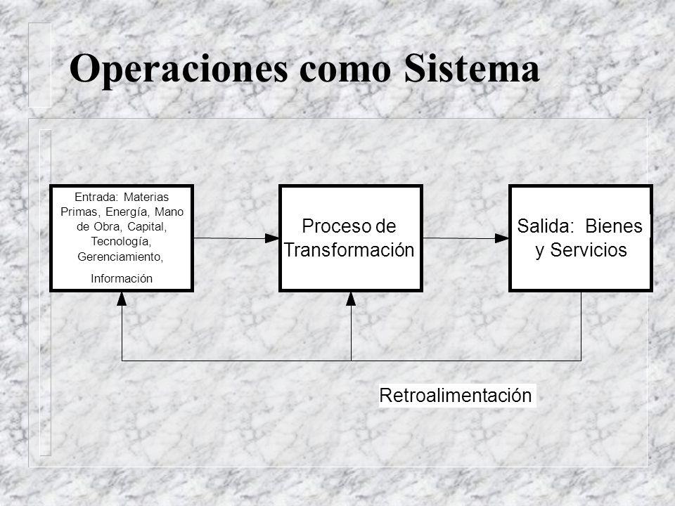 Administración de Operaciones Q Gerente de Operaciones Q Gerente de Materiales Q Gerente de Planeamiento y Programación de la Producción Q Gerente de