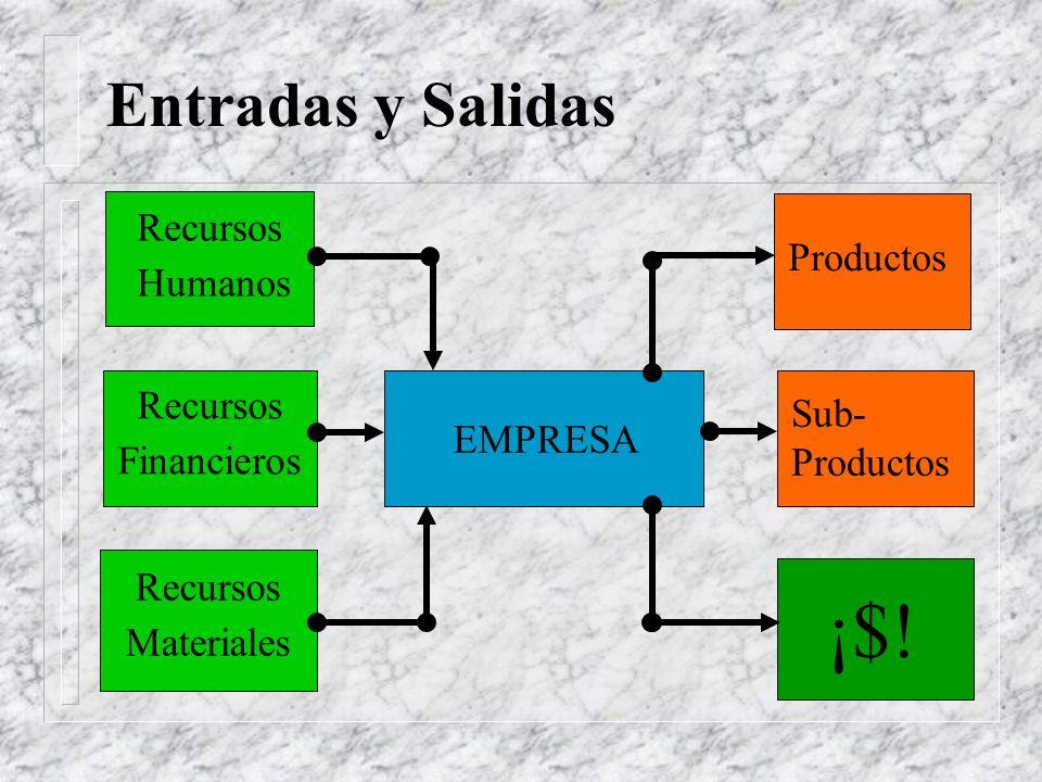 Operaciones como Sistema Entrada: Materias Primas, Energía, Mano de Obra, Capital, Tecnología, Gerenciamiento, Información Proceso de Transformación S