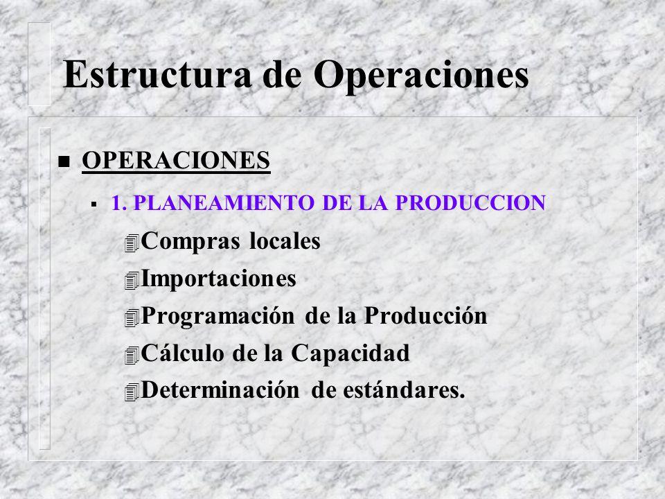 Estructura de Operaciones n OPERACIONES 1. PLANEAMIENTO DE LA PRODUCCION 2. PRODUCCION 3. INGENIERIA DE PLANTA 4. ALMACENES 5. DISTRIBUCION Y TRAFICO