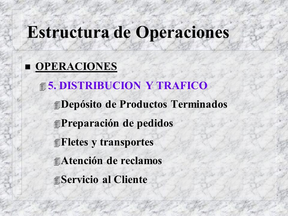 Estructura de Operaciones n OPERACIONES 4 4. ALMACENES 4 Materias Primas 4 Materiales de Empaque 4 Productos a Granel 4 Productos semi-elaborados 4 Pr