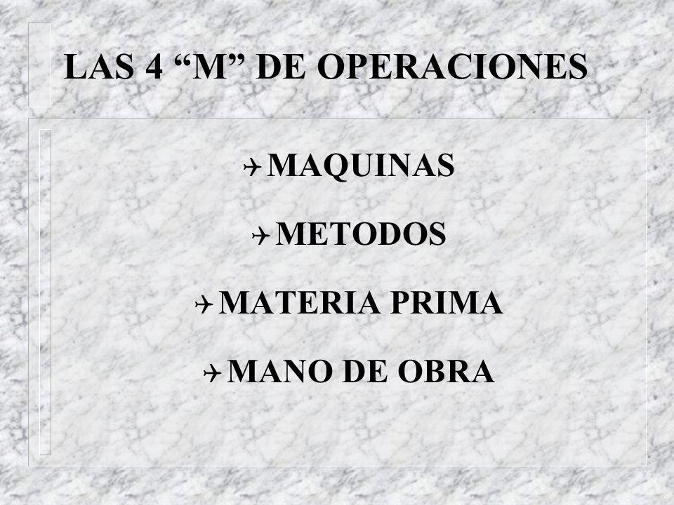 Estructura de Operaciones n OPERACIONES 4 5. DISTRIBUCION Y TRAFICO 4 Depósito de Productos Terminados 4 Preparación de pedidos 4 Fletes y transportes