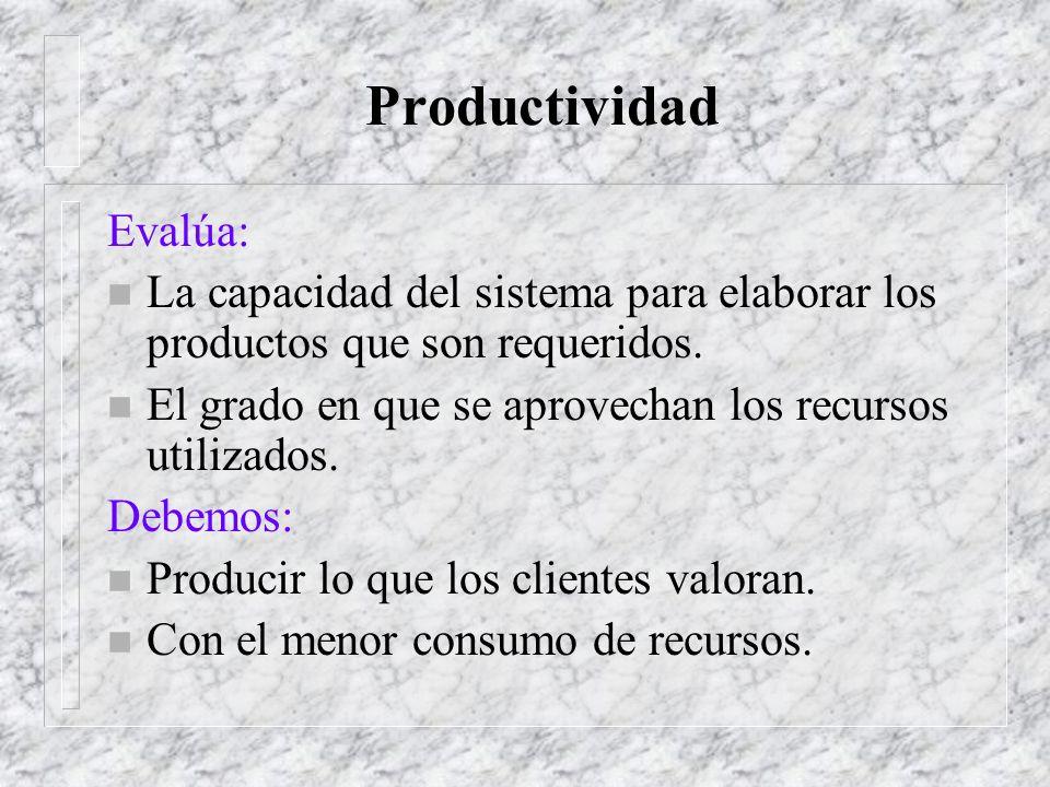PRODUCTIVIDAD La PRODUCCION es la creación de bienes y servicios. Es la transformación de recursos en productos y servicios. La PRODUCTIVIDAD implica