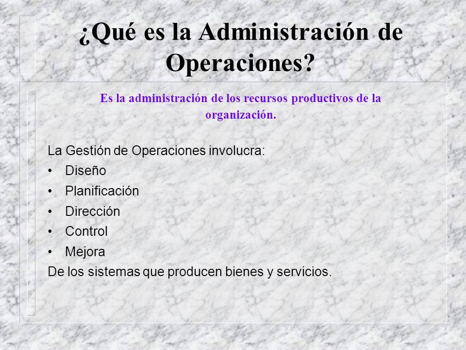 PRODUCTIVIDAD Variables de la productividad: Q Mano de obra: 20 % Q Capital: 16 % Q Administración de Operaciones: 64 % Valores promedio en EEUU en los últimos 100 años