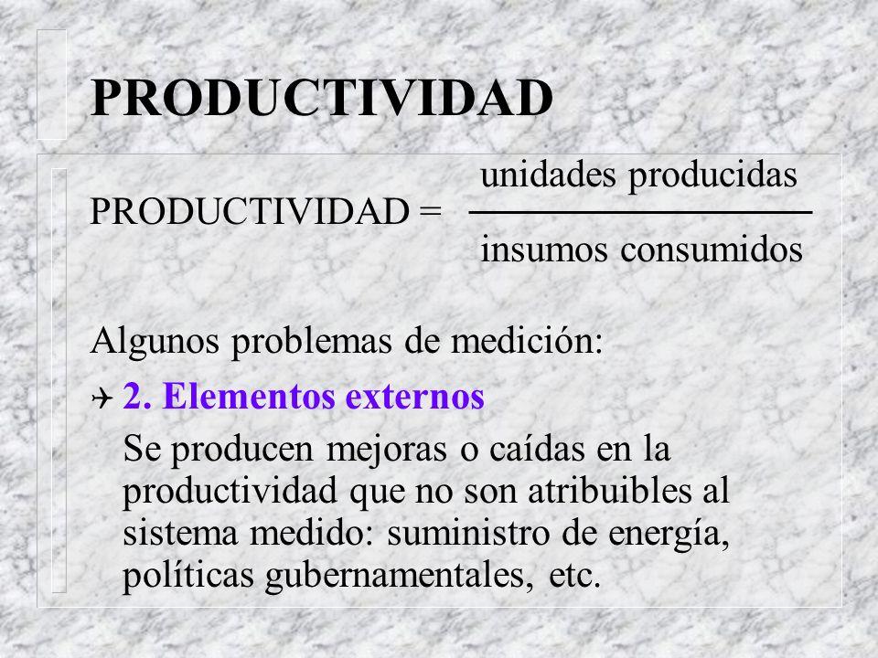 PRODUCTIVIDAD unidades producidas PRODUCTIVIDAD = insumos consumidos Algunos problemas de medición: Q 1. Calidad Podemos estar manteniendo la producti