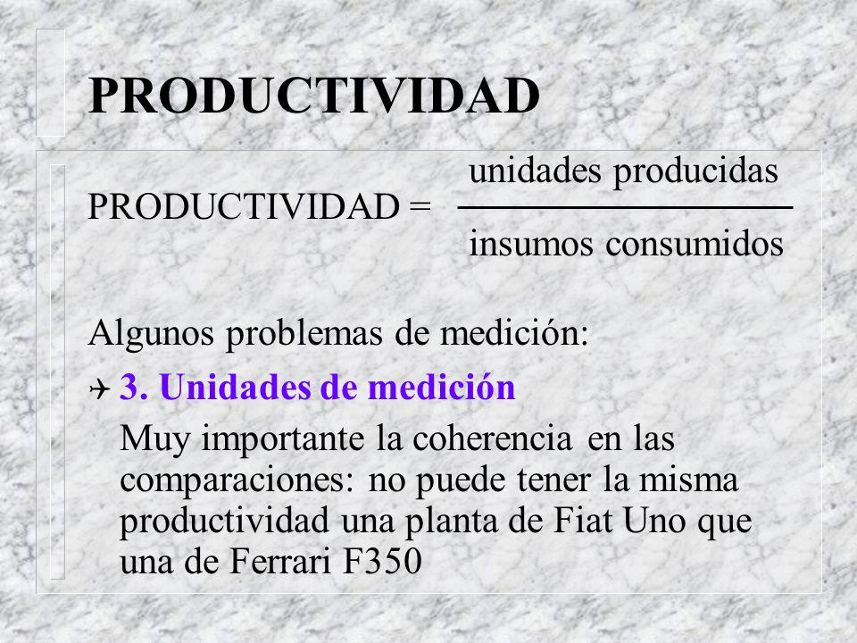 PRODUCTIVIDAD unidades producidas PRODUCTIVIDAD = insumos consumidos Algunos problemas de medición: Q 2. Elementos externos Se producen mejoras o caíd