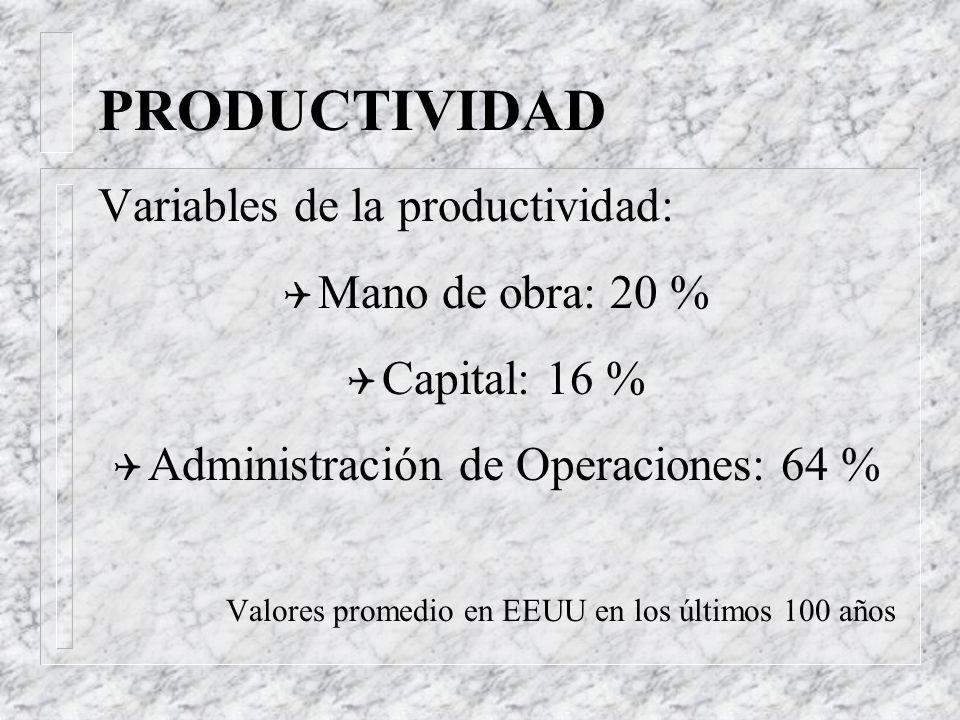 PRODUCTIVIDAD unidades producidas PRODUCTIVIDAD = insumos consumidos Algunos problemas de medición: Q 4. Sector servicios Difícil de medir por la dife