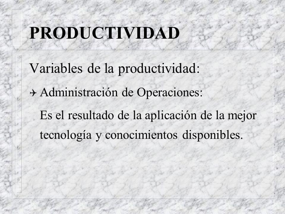 PRODUCTIVIDAD Variables de la productividad: Q Capital:. Es el resultado de las mejoras en edificios, máquinas y herramientas. Es muy importante el em
