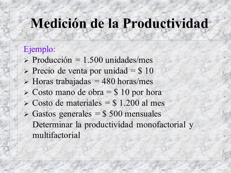 Medición de la Productividad n Productividad monofactorial: Relación entre los bienes y servicios producidos y un recurso utilizado. n Productividad m