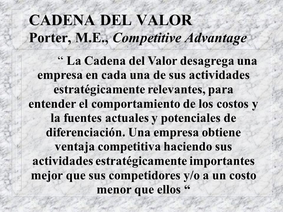 CADENA DEL VALOR Porter, M.E., Competitive Advantage La obtención de una ventaja competitiva no se puede entender si no se mira la Empresa como un tod
