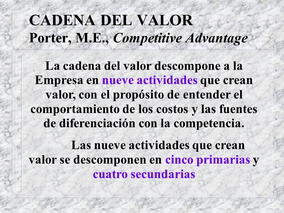 CADENA DEL VALOR Porter, M.E., Competitive Advantage La Cadena del Valor desagrega una empresa en cada una de sus actividades estratégicamente relevan