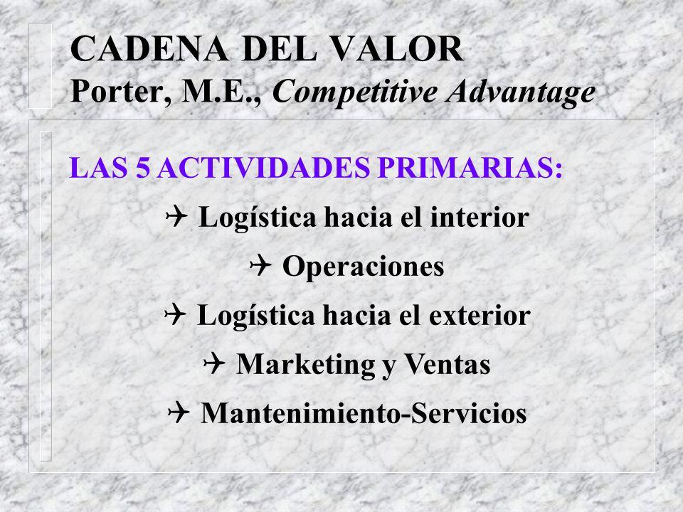CADENA DEL VALOR Porter, M.E., Competitive Advantage La cadena del valor descompone a la Empresa en nueve actividades que crean valor, con el propósit