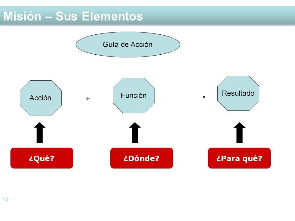 Misión – Sus Elementos 10 ¿Qué?¿Dónde?¿Para qué? Guía de Acción Función Acción Resultado +