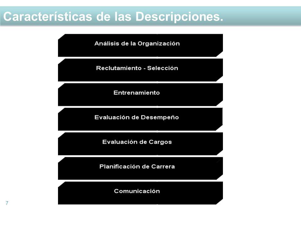 Elementos de una Descripción de Cargos 8 I.Misión: Expresar lo que el cargo hace.