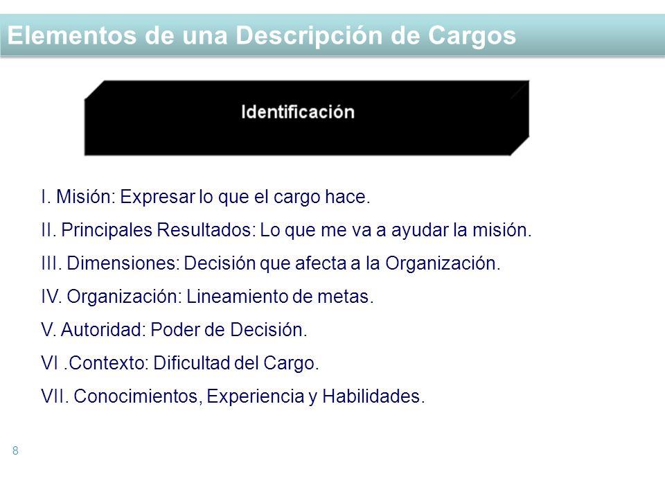 Elementos de una Descripción de Cargos 8 I. Misión: Expresar lo que el cargo hace. II. Principales Resultados: Lo que me va a ayudar la misión. III. D