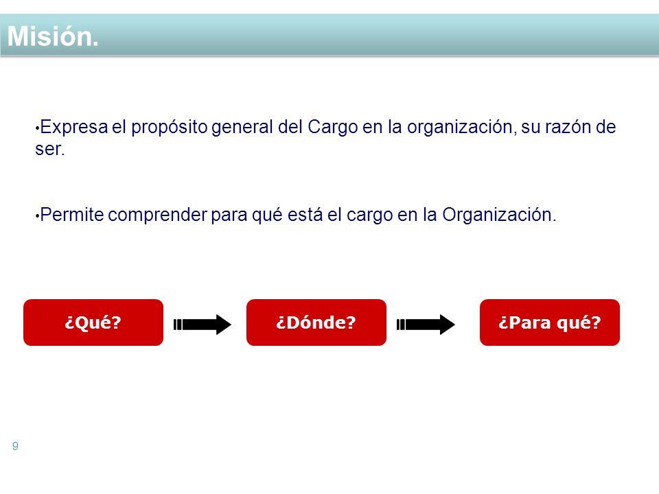 Misión. 9 Expresa el propósito general del Cargo en la organización, su razón de ser. Permite comprender para qué está el cargo en la Organización. ¿Q